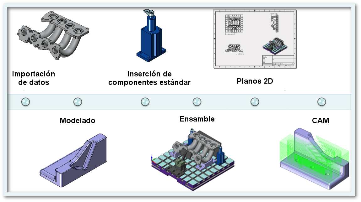 cad-cam completo